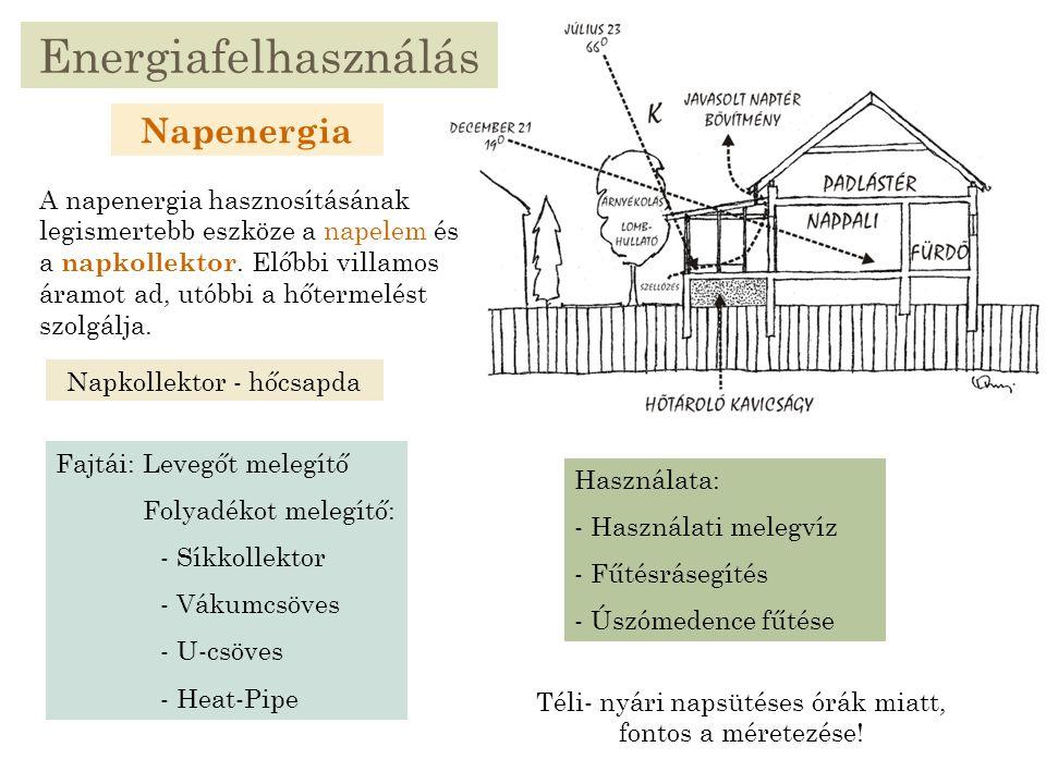 Energiafelhasználás Napenergia