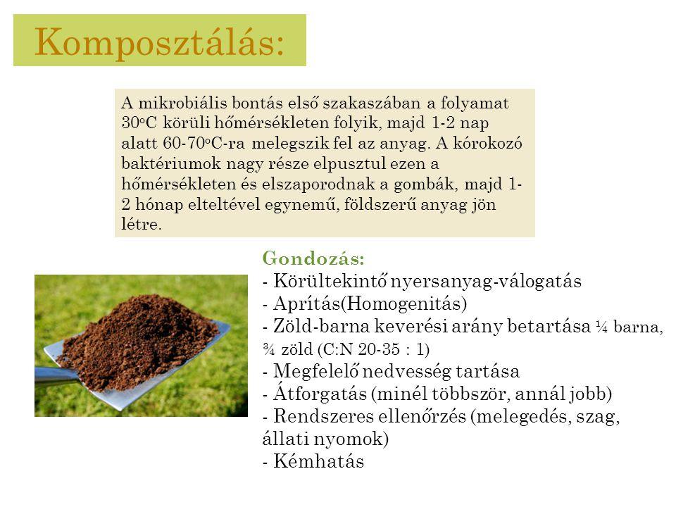 Komposztálás: Gondozás: - Körültekintő nyersanyag-válogatás