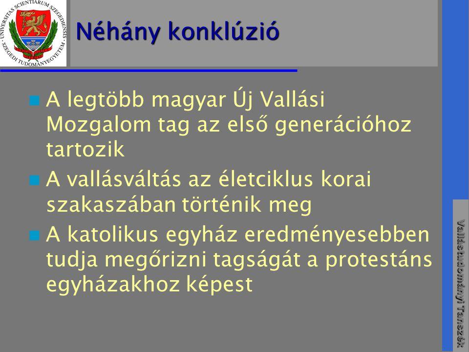 Néhány konklúzió A legtöbb magyar Új Vallási Mozgalom tag az első generációhoz tartozik. A vallásváltás az életciklus korai szakaszában történik meg.