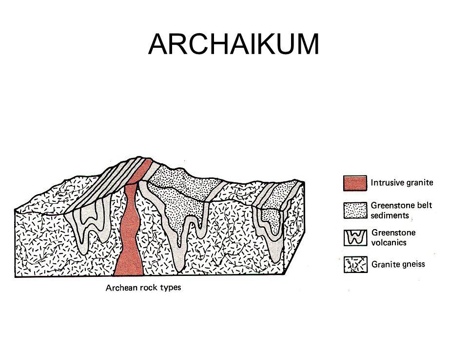 ARCHAIKUM