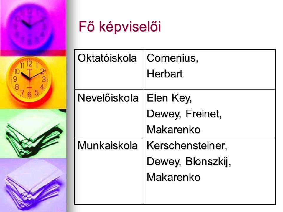 Fő képviselői Oktatóiskola Comenius, Herbart Nevelőiskola Elen Key,