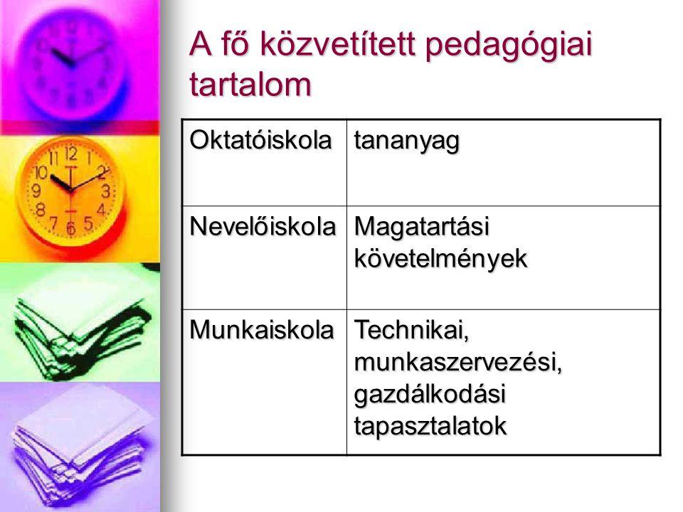 A fő közvetített pedagógiai tartalom