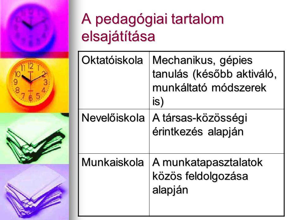 A pedagógiai tartalom elsajátítása