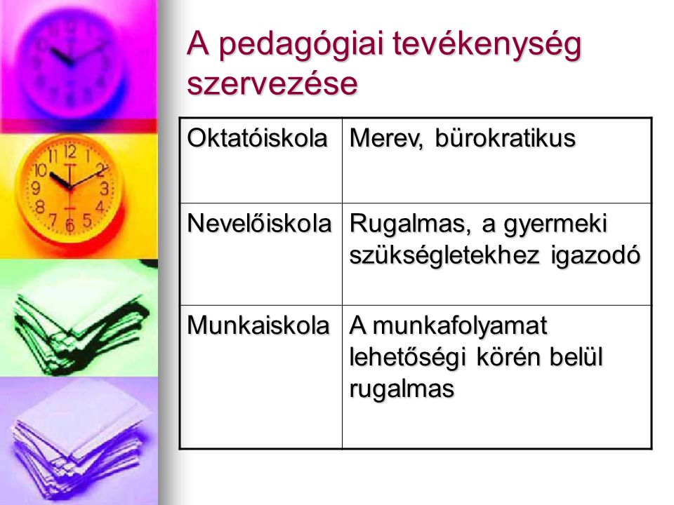 A pedagógiai tevékenység szervezése