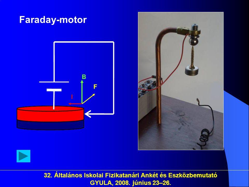 Faraday-motor B. F. I. 32.