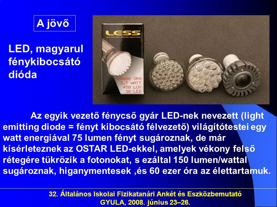 LED, magyarul fénykibocsátó dióda