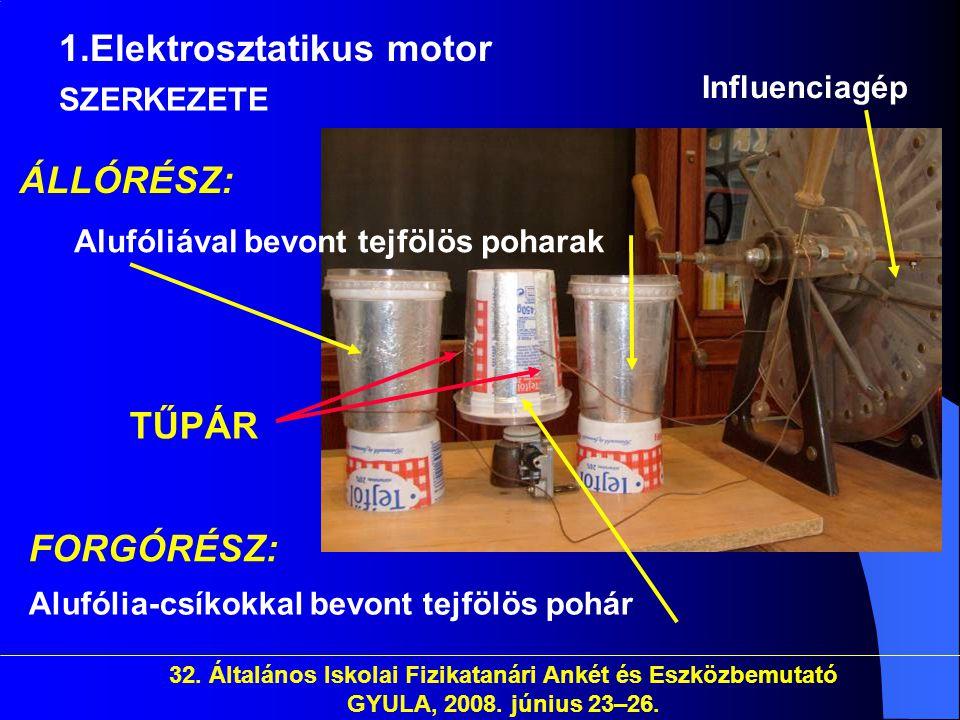1.Elektrosztatikus motor