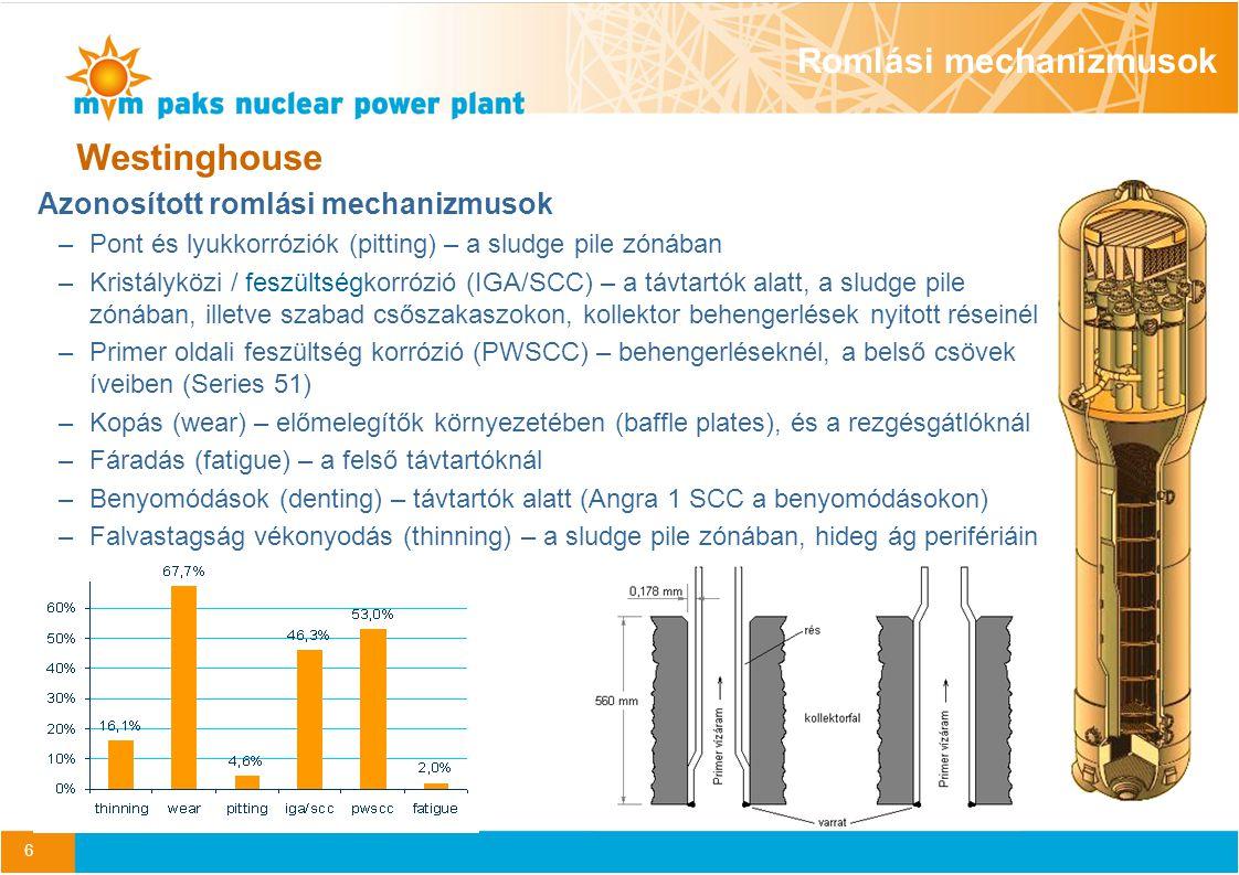 Westinghouse Romlási mechanizmusok Azonosított romlási mechanizmusok