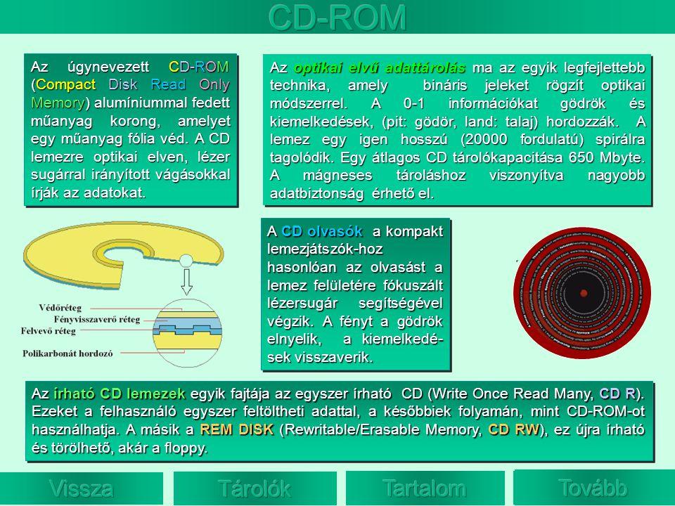 CD-ROM Vissza Tárolók Tartalom Tovább Foiytat