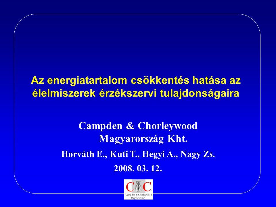 Campden & Chorleywood Magyarország Kht.