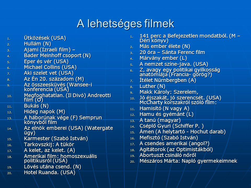 A lehetséges filmek 141 perc a Befejezetlen mondatból. (M –Déri könyv)