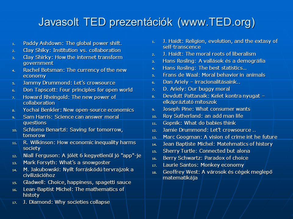Javasolt TED prezentációk (www.TED.org)