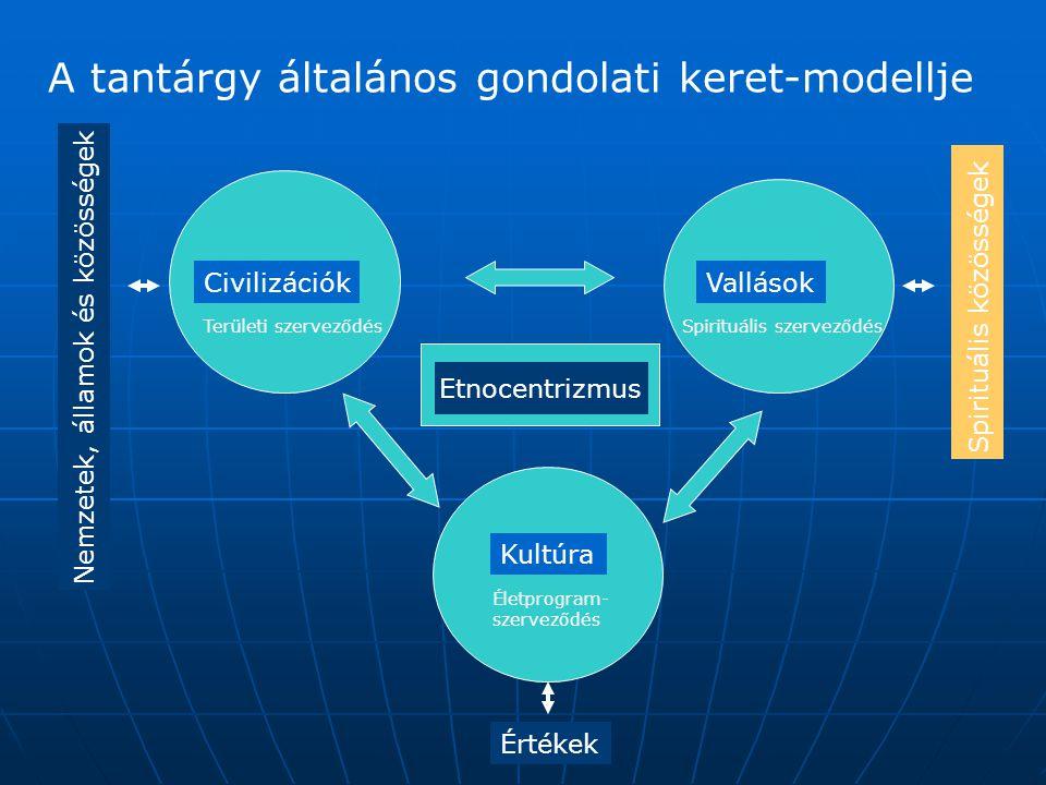 A tantárgy általános gondolati keret-modellje