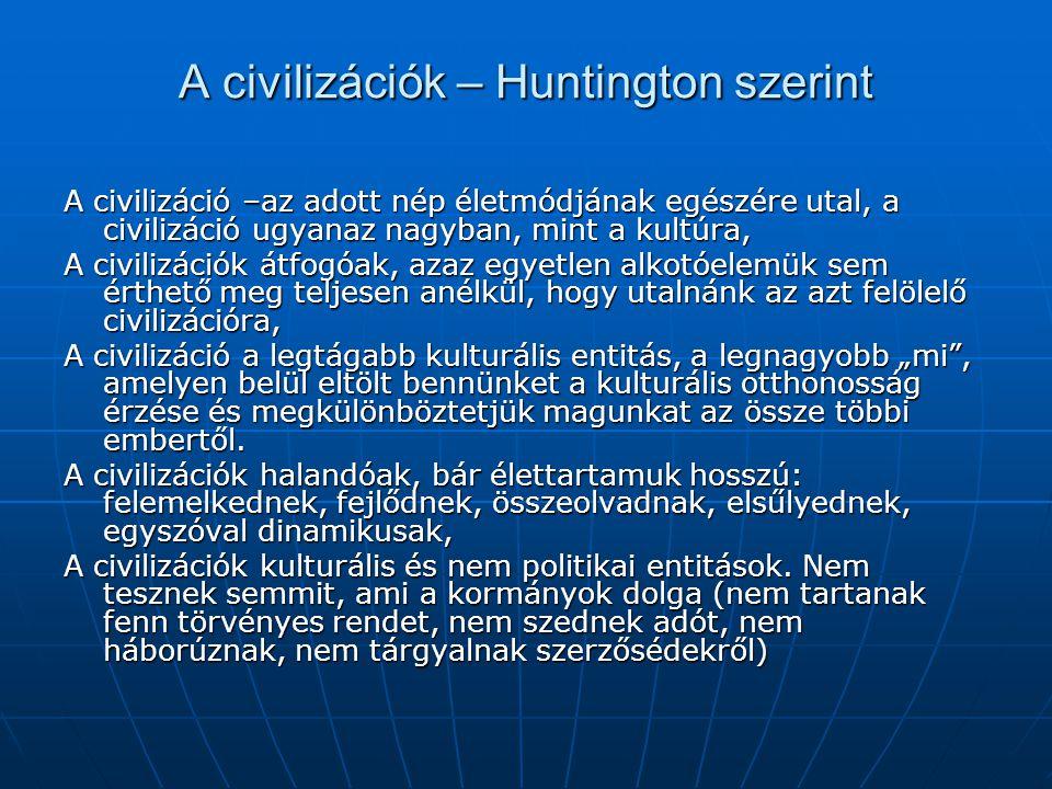 A civilizációk – Huntington szerint