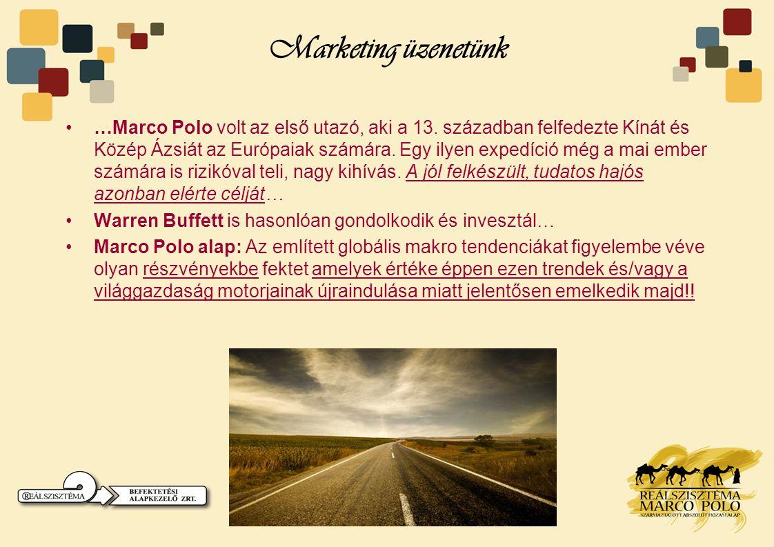 Marketing üzenetünk