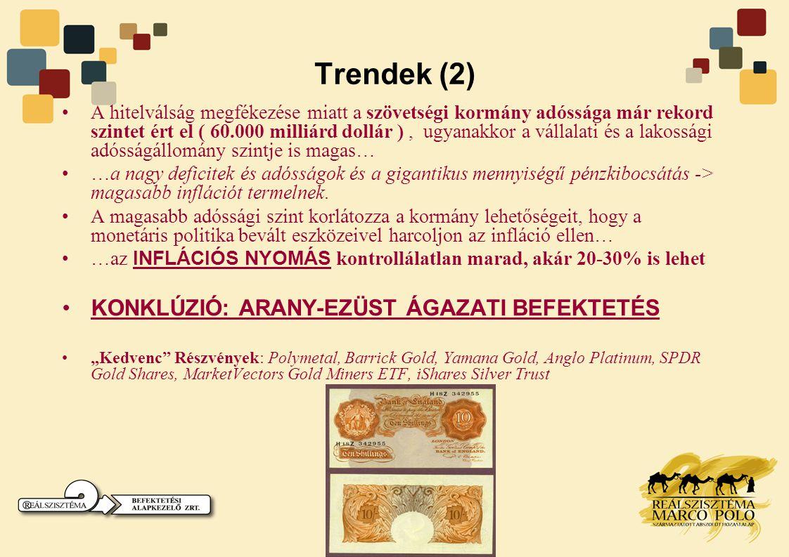 Trendek (2) KONKLÚZIÓ: ARANY-EZÜST ÁGAZATI BEFEKTETÉS