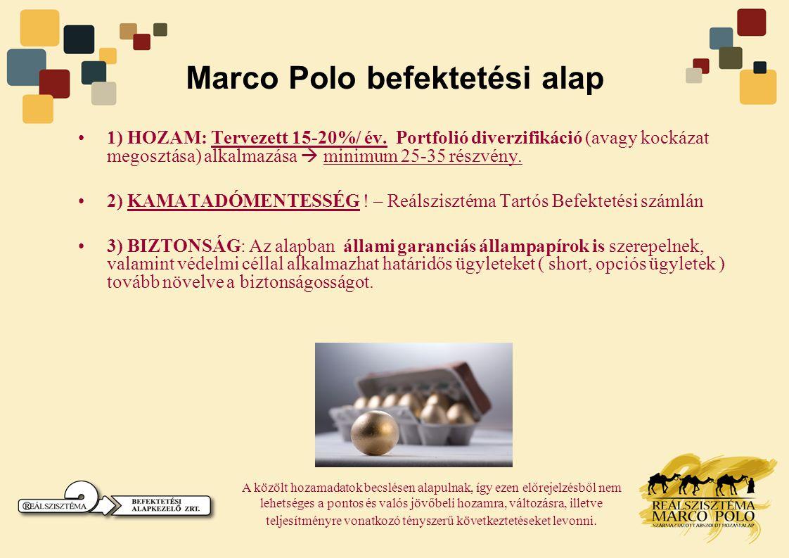 Marco Polo befektetési alap