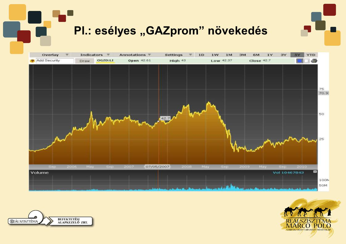 """Pl.: esélyes """"GAZprom növekedés"""