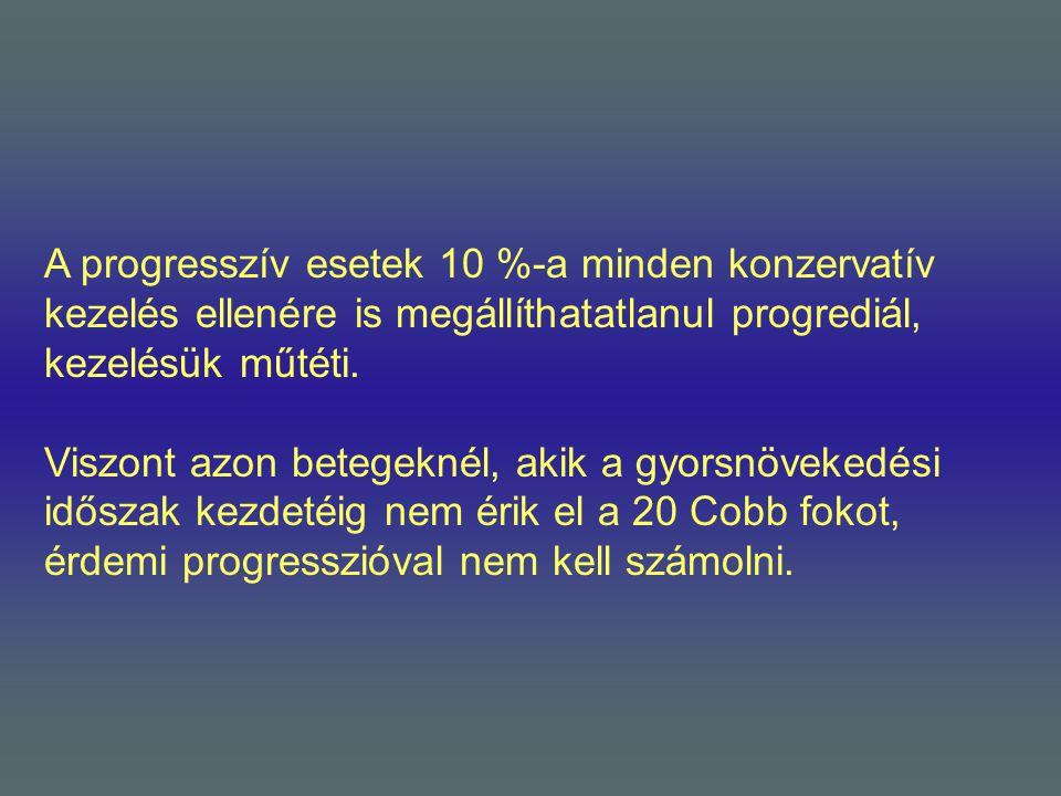 A progresszív esetek 10 %-a minden konzervatív kezelés ellenére is megállíthatatlanul progrediál, kezelésük műtéti.