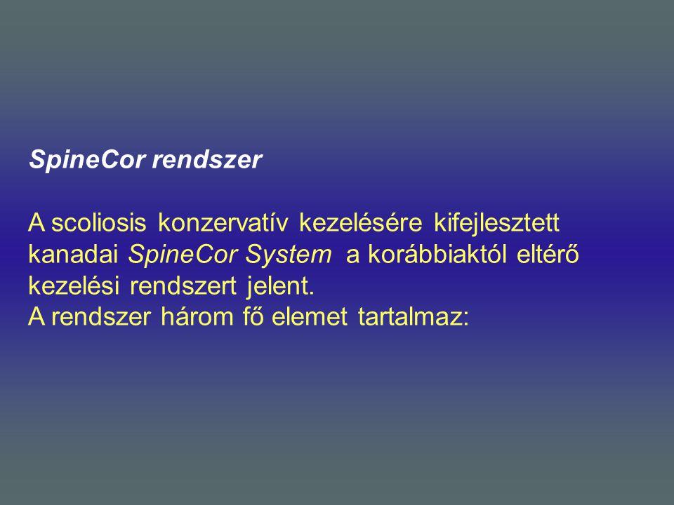 SpineCor rendszer A scoliosis konzervatív kezelésére kifejlesztett kanadai SpineCor System a korábbiaktól eltérő kezelési rendszert jelent.