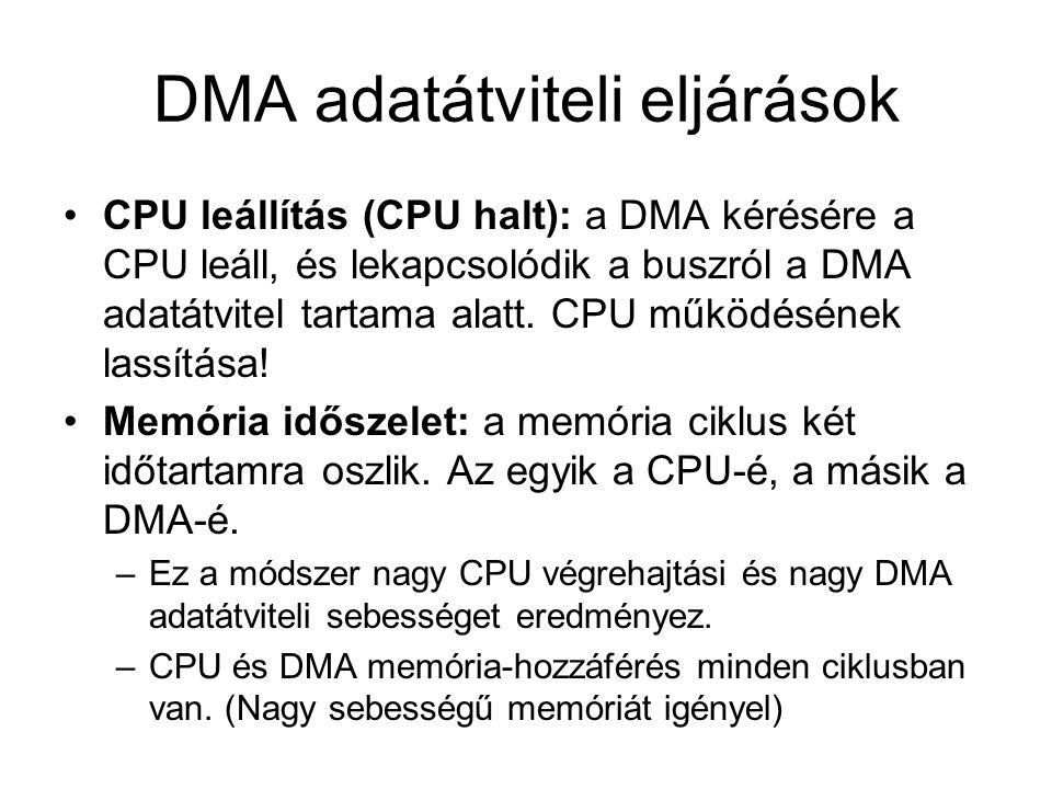 DMA adatátviteli eljárások