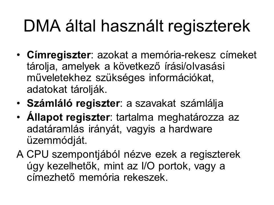 DMA által használt regiszterek