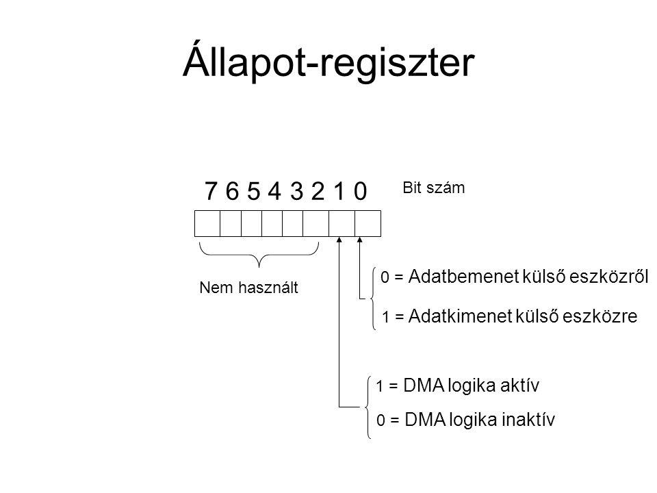 Állapot-regiszter 7 6 5 4 3 2 1 0 Bit szám