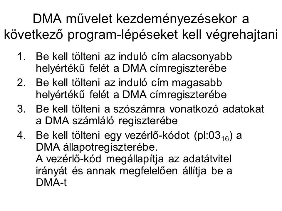DMA művelet kezdeményezésekor a következő program-lépéseket kell végrehajtani