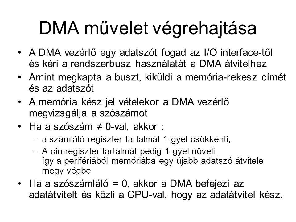 DMA művelet végrehajtása