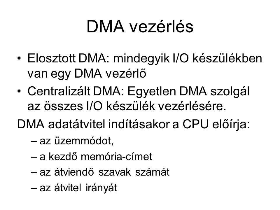 DMA vezérlés Elosztott DMA: mindegyik I/O készülékben van egy DMA vezérlő.