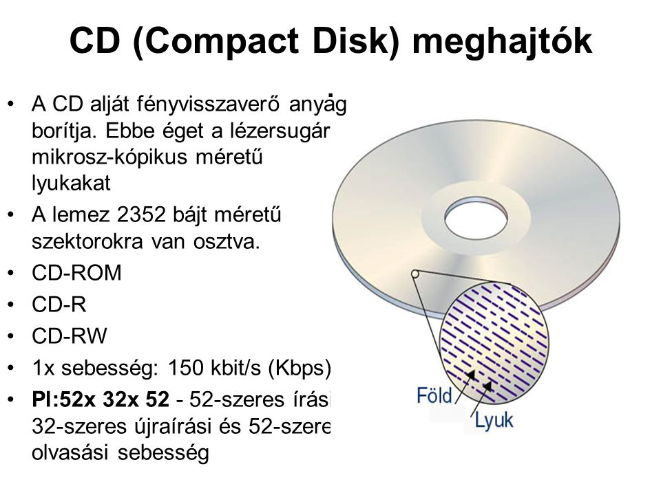 CD (Compact Disk) meghajtók .