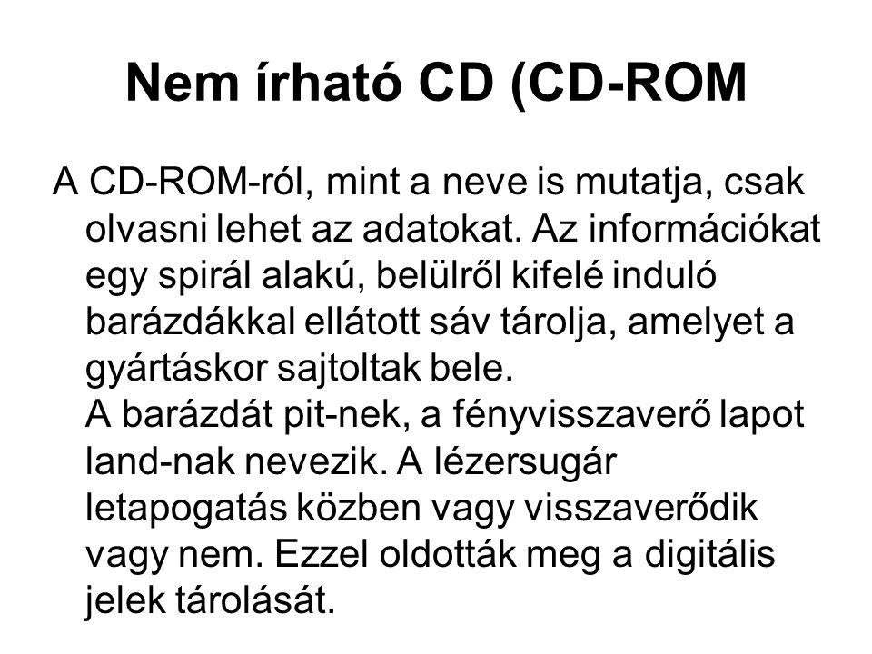 Nem írható CD (CD-ROM