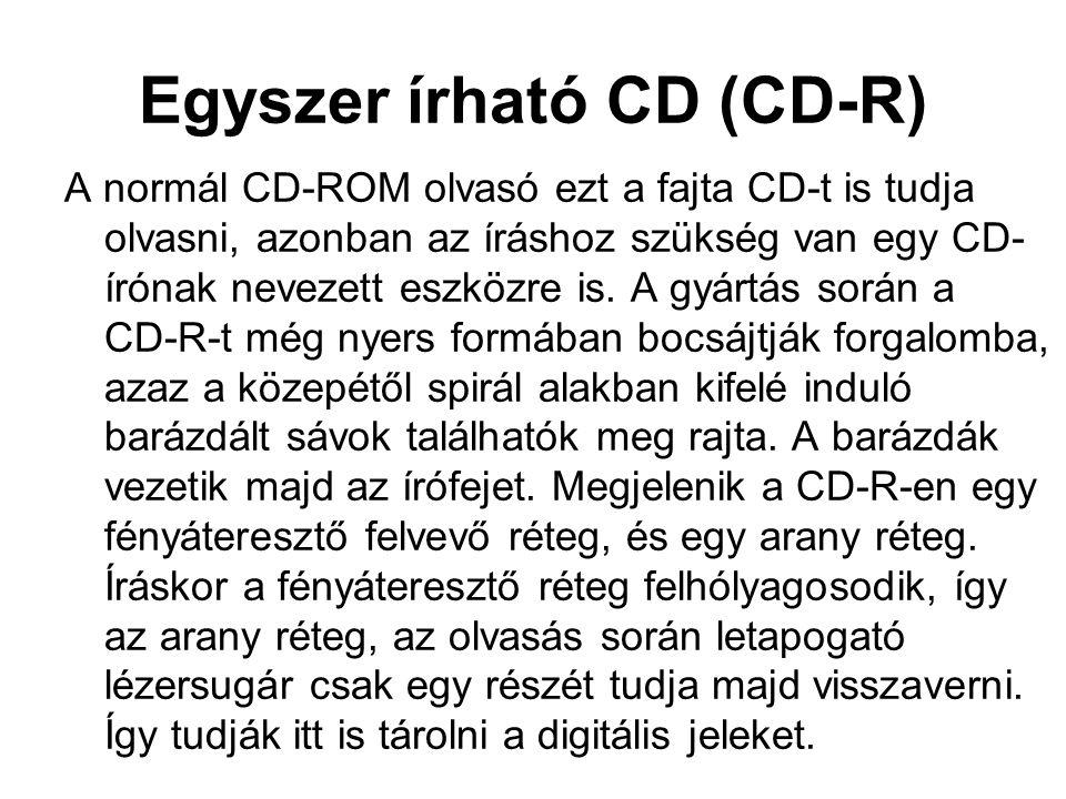 Egyszer írható CD (CD-R)