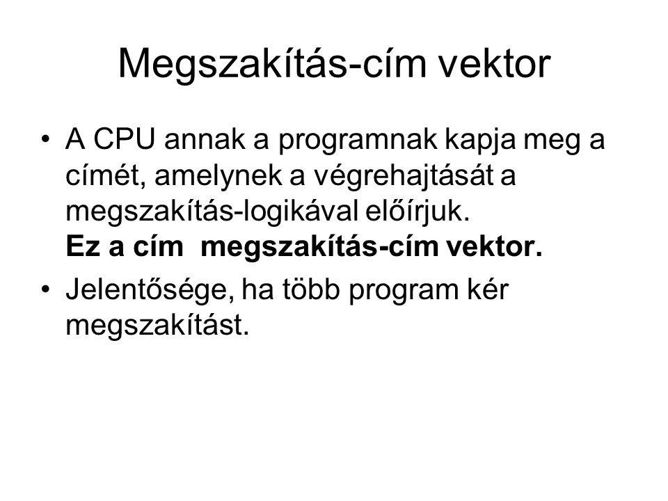 Megszakítás-cím vektor