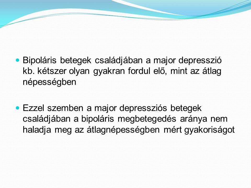Bipoláris betegek családjában a major depresszió kb