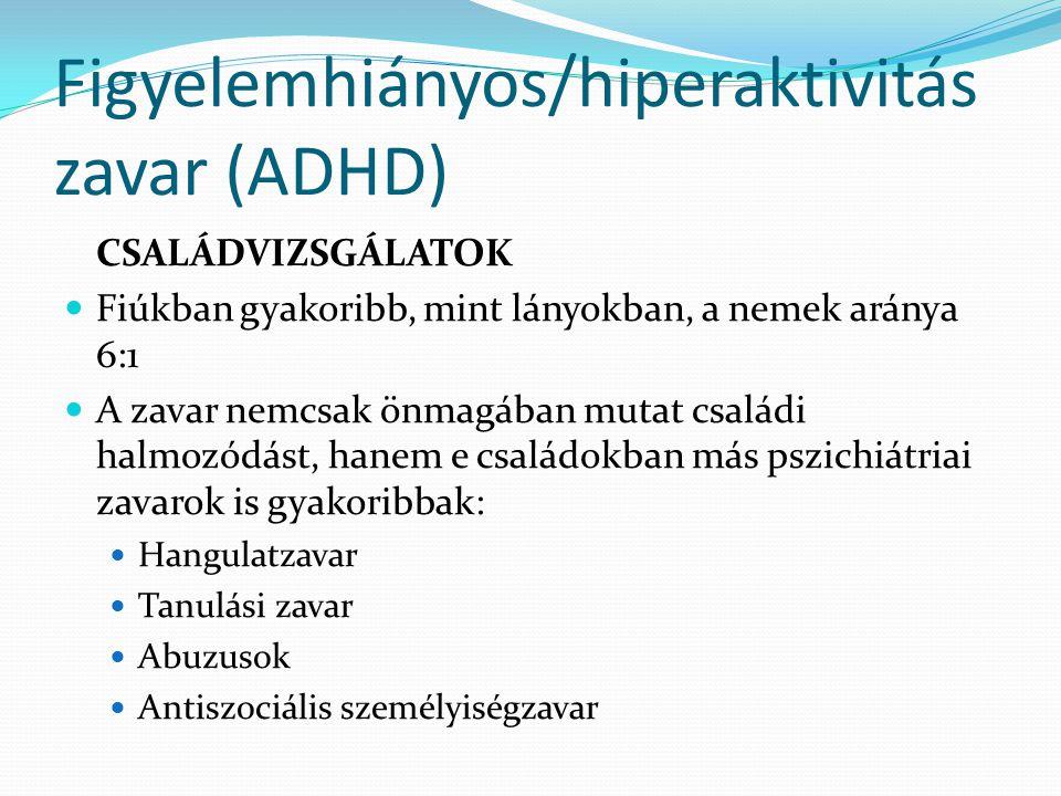 Figyelemhiányos/hiperaktivitás zavar (ADHD)