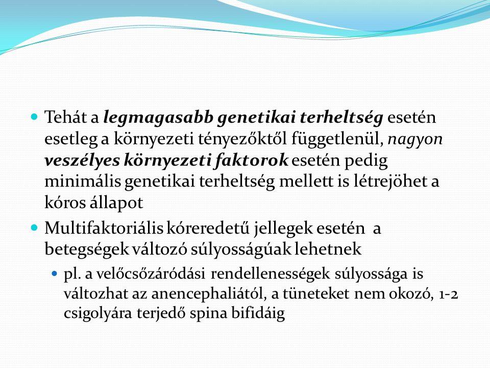 Tehát a legmagasabb genetikai terheltség esetén esetleg a környezeti tényezőktől függetlenül, nagyon veszélyes környezeti faktorok esetén pedig minimális genetikai terheltség mellett is létrejöhet a kóros állapot