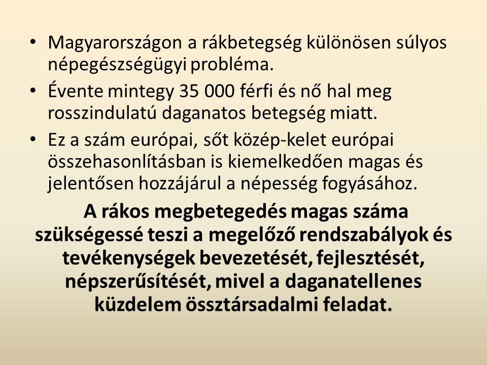 Magyarországon a rákbetegség különösen súlyos népegészségügyi probléma.