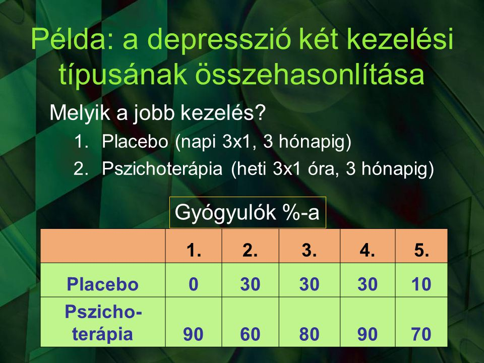 Példa: a depresszió két kezelési típusának összehasonlítása