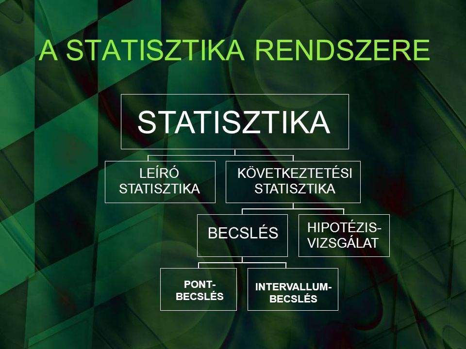 A STATISZTIKA RENDSZERE