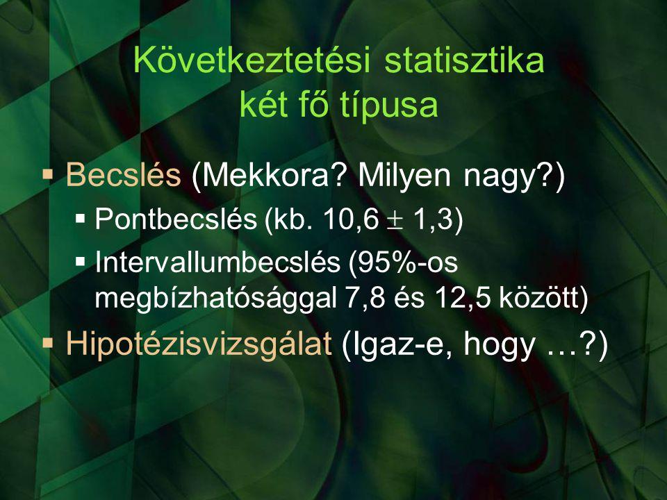 Következtetési statisztika két fő típusa