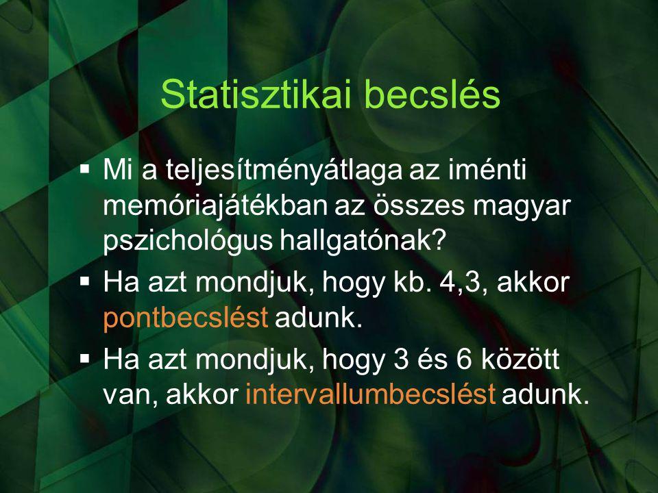 Statisztikai becslés Mi a teljesítményátlaga az iménti memóriajátékban az összes magyar pszichológus hallgatónak