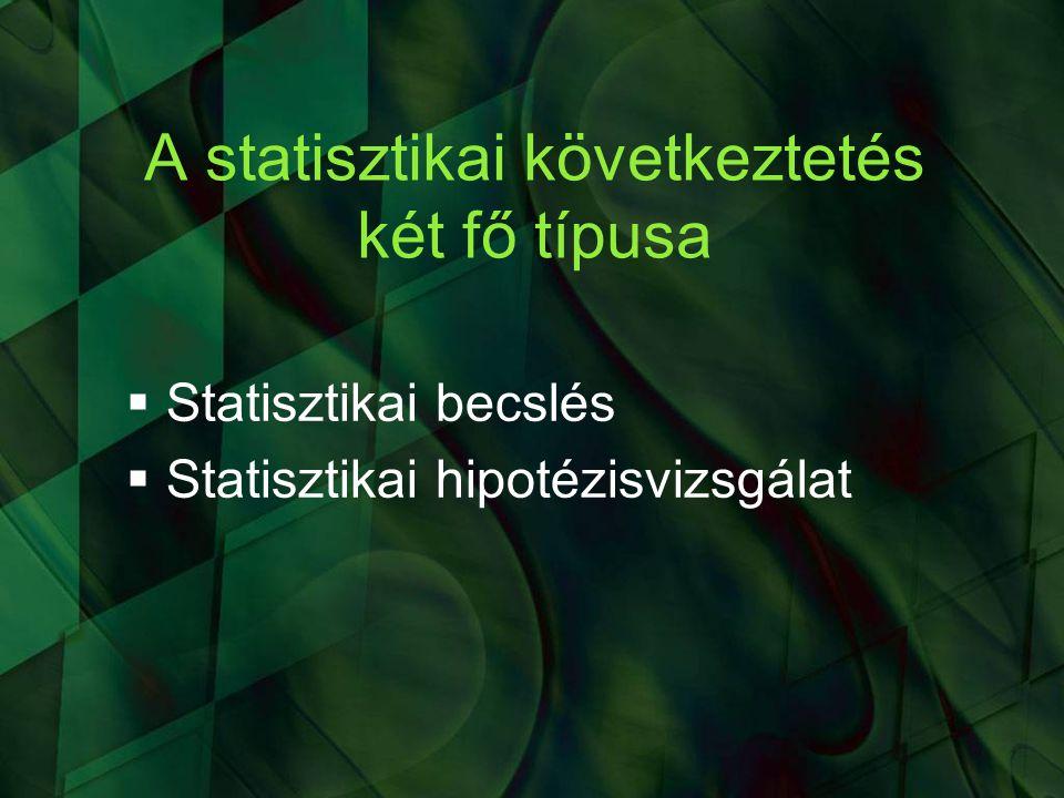 A statisztikai következtetés két fő típusa