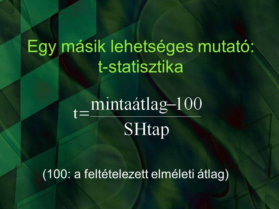 Egy másik lehetséges mutató: t-statisztika