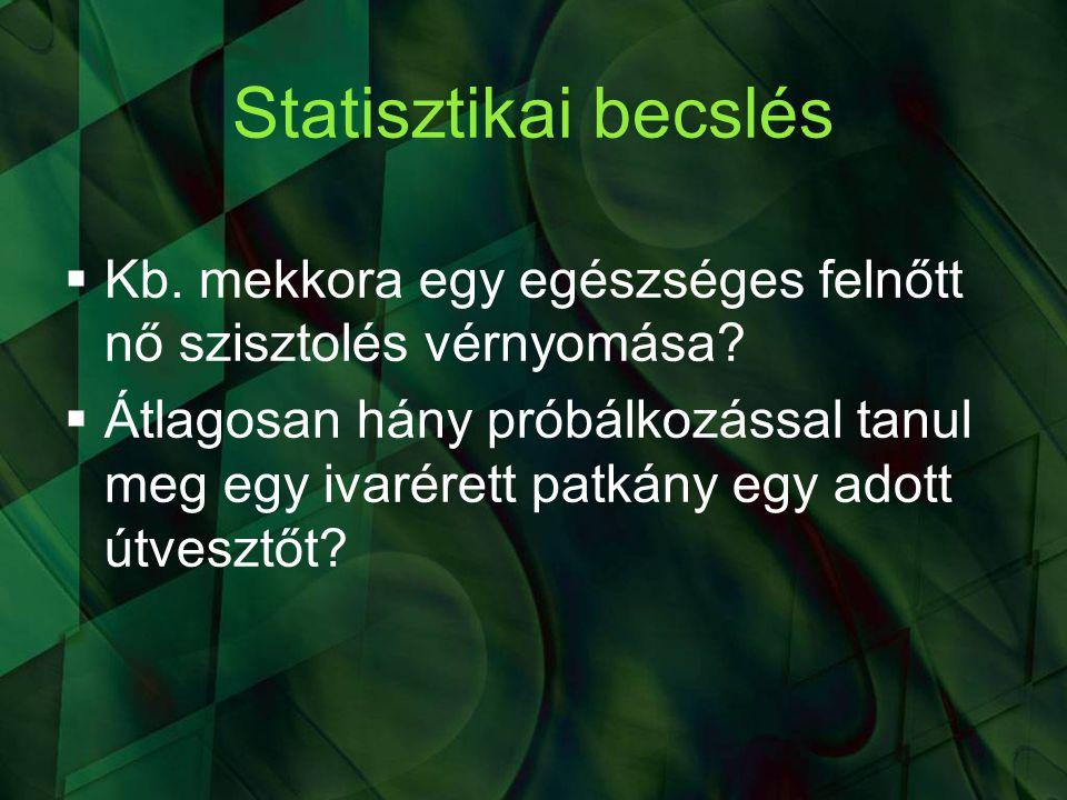Statisztikai becslés Kb. mekkora egy egészséges felnőtt nő szisztolés vérnyomása