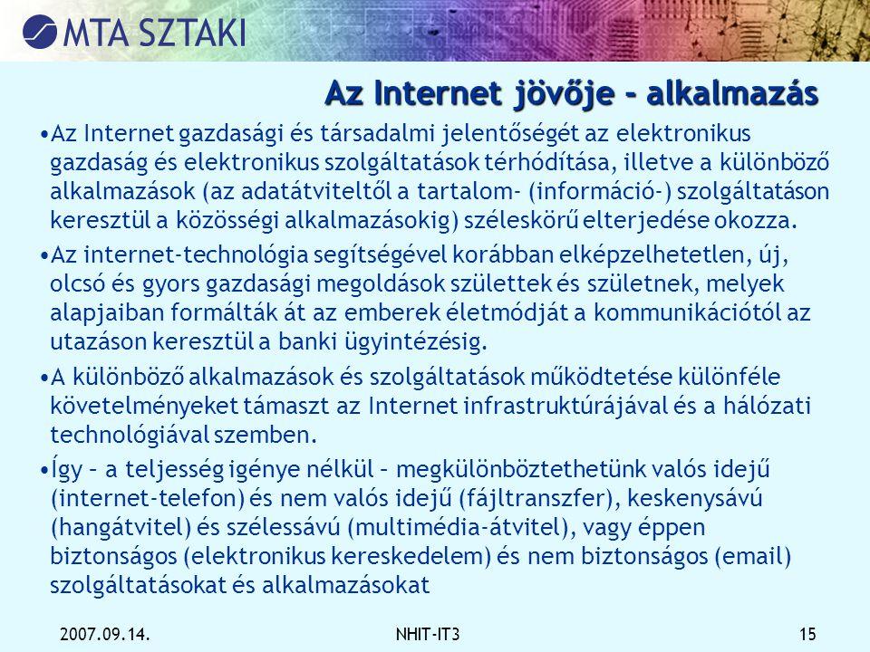 Az Internet jövője - alkalmazás