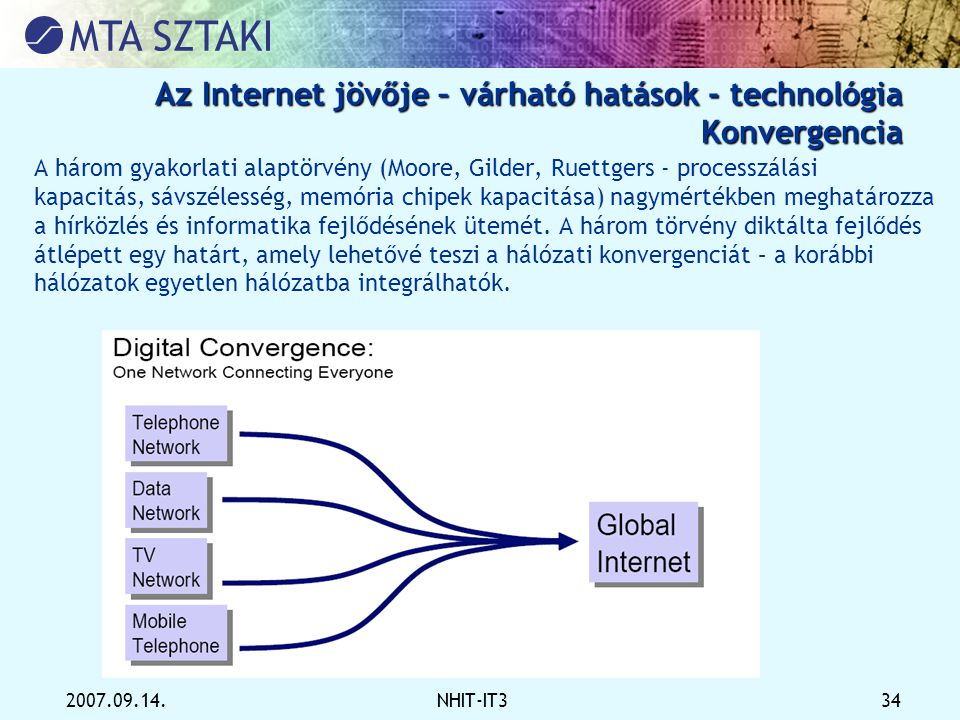 Az Internet jövője – várható hatások - technológia Konvergencia