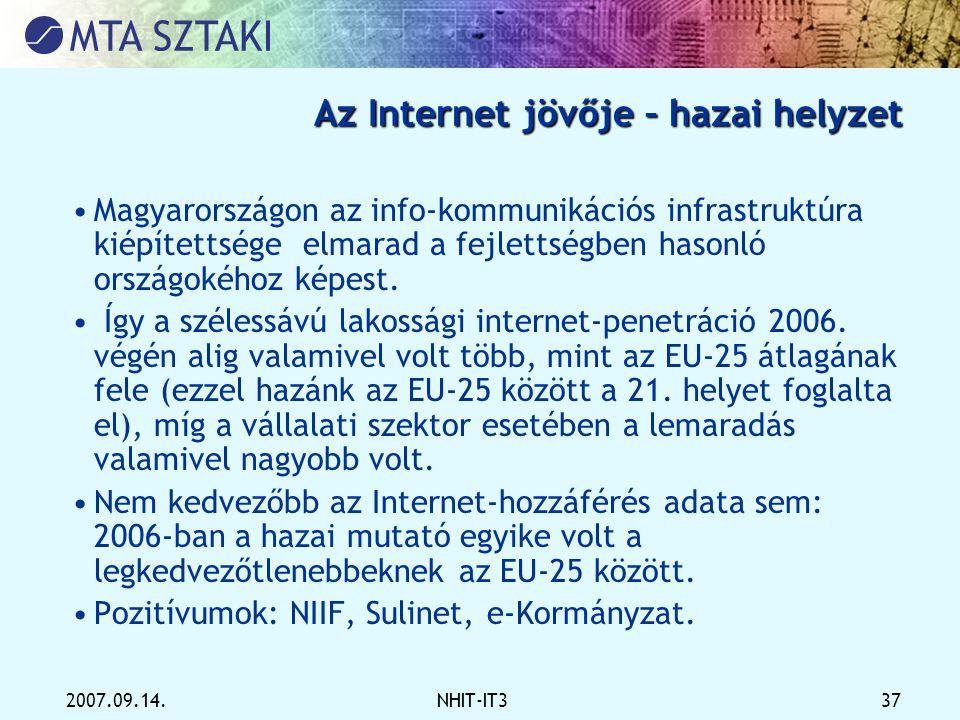 Az Internet jövője – hazai helyzet