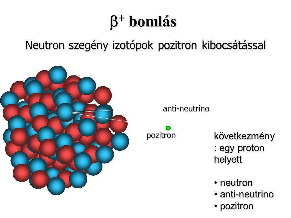 Neutron szegény izotópok pozitron kibocsátással