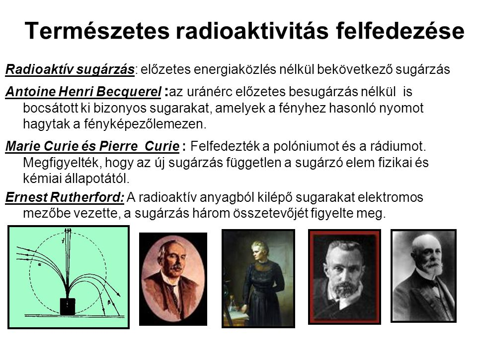 Természetes radioaktivitás felfedezése